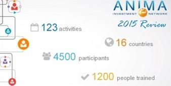 123 activities, 16 countries, 4,500 participants and 1,200 people trained are the main results of ANIMA 2015 Review.